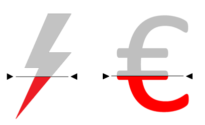 less energy less euro